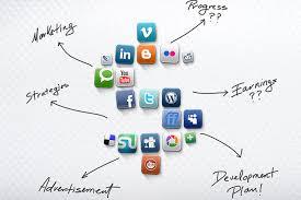 Cursuri marketing digital. certificari internationale in marketing
